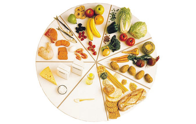 vad betyder näring