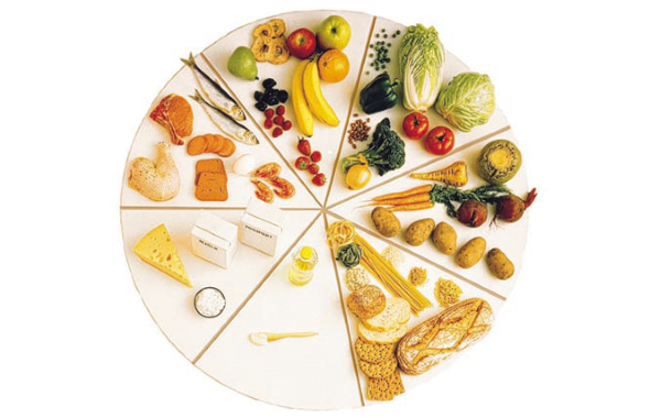 livsmedel med mycket kolhydrater